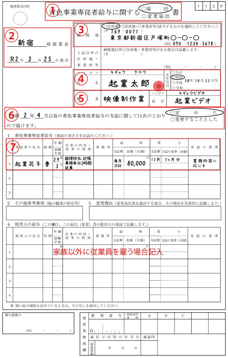 青色事業専従者給与に関する届出書の記入例