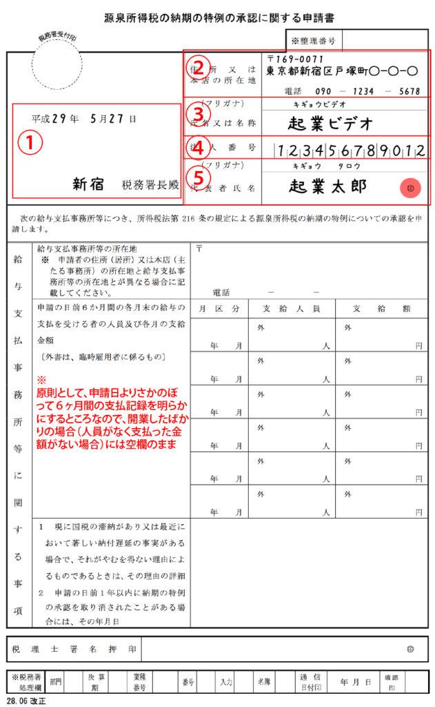 源泉所得税の納期の特例の承認に関する申請書の記入例