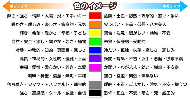 色彩の持つイメージ