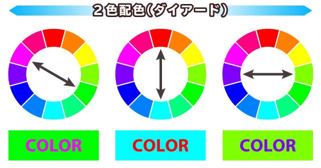 2色配色の基本概念