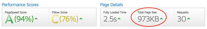 GTmetrixでトップページを測定した結果