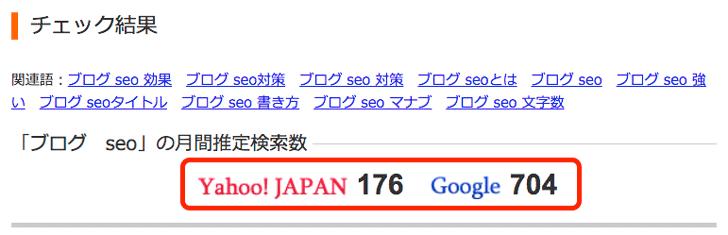キーワード検索数チェックツール(aramakijake.jp)