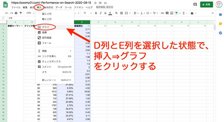 D列とE列を選択した状態で、挿入⇒グラフをクリックする