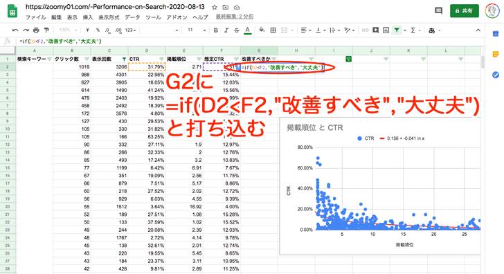"""G2に =if(D2<F2,""""改善すべき"""",""""大丈夫"""")  と打ち込む"""